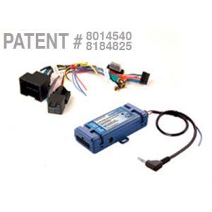 PAC - RP4-GM41